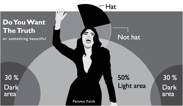 http://aea365.org/blog/wp-content/uploads/2012/11/PalomaFaithGraphic.jpg