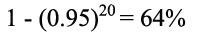 example error rate