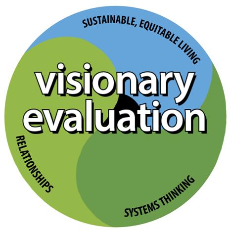 VisionaryEvaluation