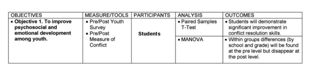 Henderson chart 3