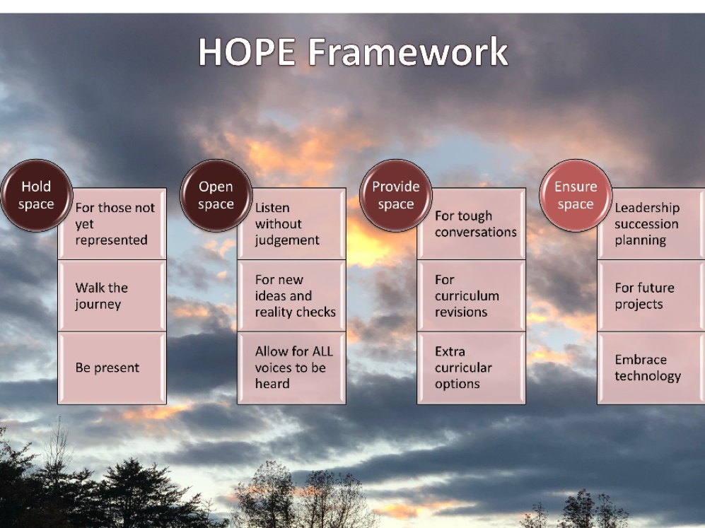 HOPE Framework