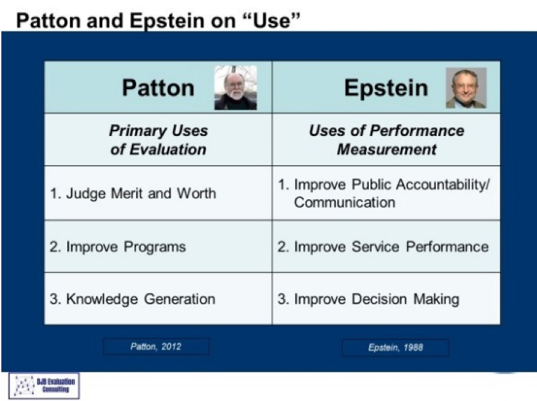"Patton and Epstein on ""Use"""