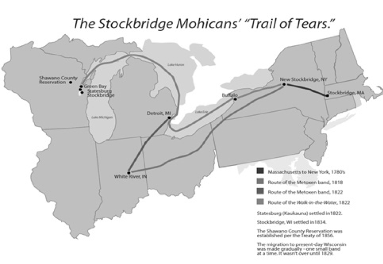 Stockbridge Mohicans Trail of Tears