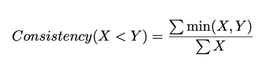 consistency equation