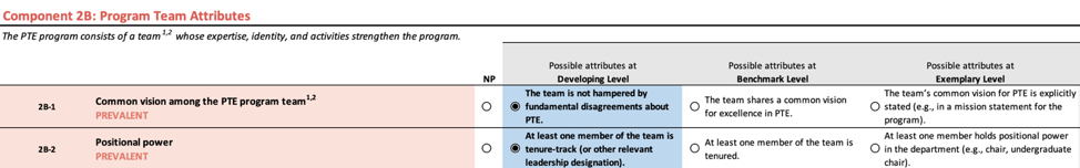 example of rubric analysis in Excel