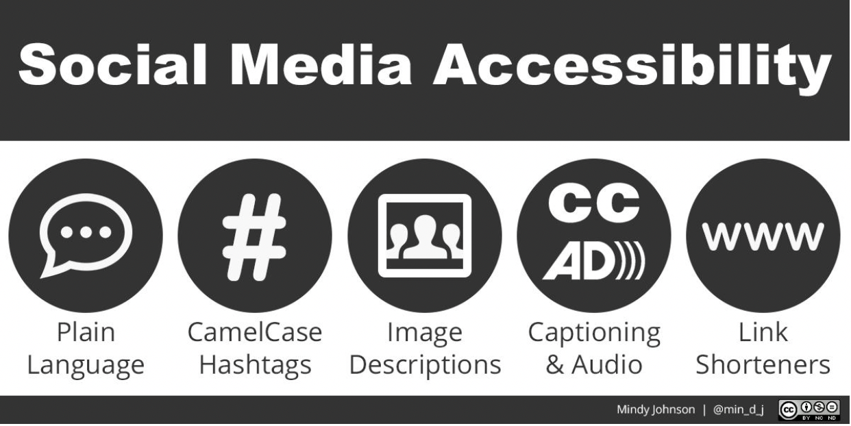Social Media Accessibility: Plain language, CamelCase Hashtags, Image Descriptions, Captioning and Audio, Link Shorteners