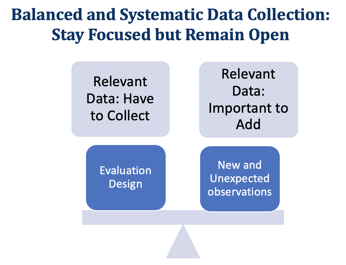 Balanced and Systematic Data Collection: Stay Focused but Remain Open (icon of a scale with items to balance)