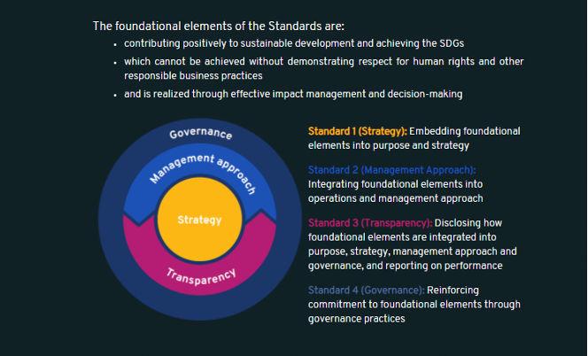 Foundational elements of the standards