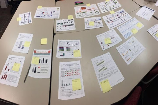 Conference table with papers spread out, and various graphs on the papers.