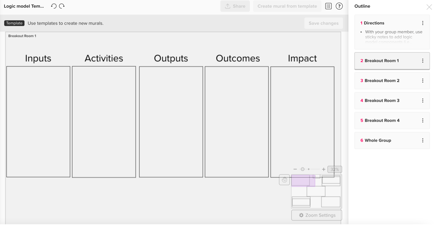 image of Mural page with inputs, activities, outputs, outcomes and impact