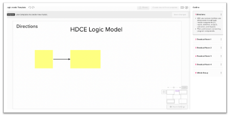 image of Mural page with HDCE Logic model and sticky notes with arrows