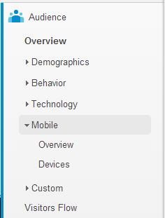 Google Analytics Mobile