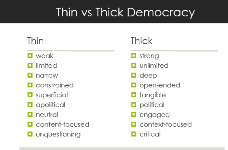 Carr's notion of Thin vs. Thick Democracy