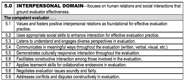 interpersonal-domain