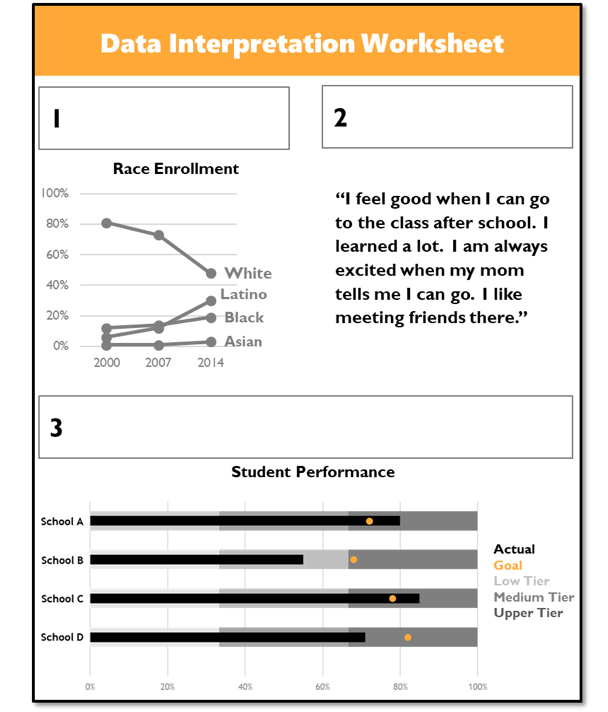 Clock Practice Worksheets Excel Data Visualization And Reporting  Aea Free Printable Kid Activities Worksheets Pdf with Worksheet On Diffusion And Osmosis With Answers During The Data Interpretation Meeting You Can Use This Worksheet To  Partner With Clients To Highlight And Frame Central Findings In The Data Fun Math Game Worksheets